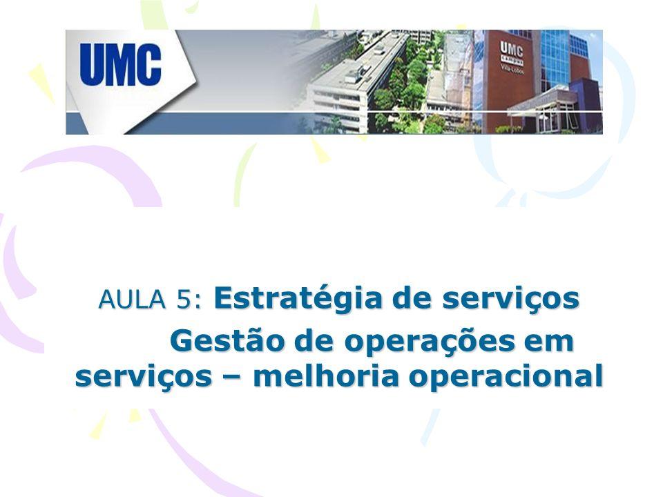 Gestão de operações em serviços – melhoria operacional