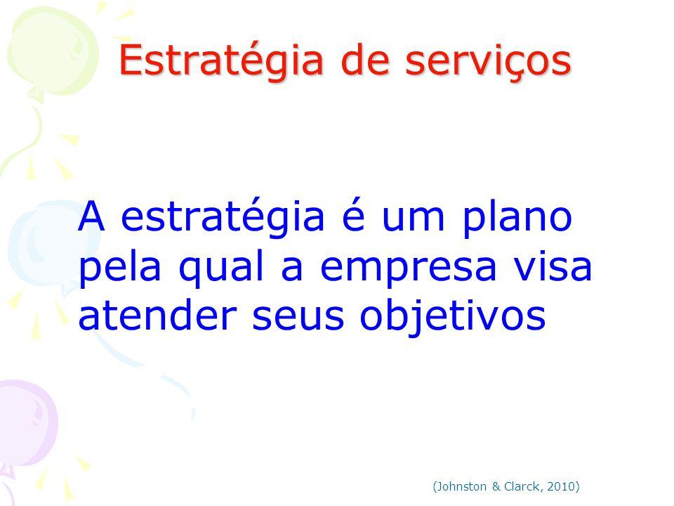 Estratégia de serviços