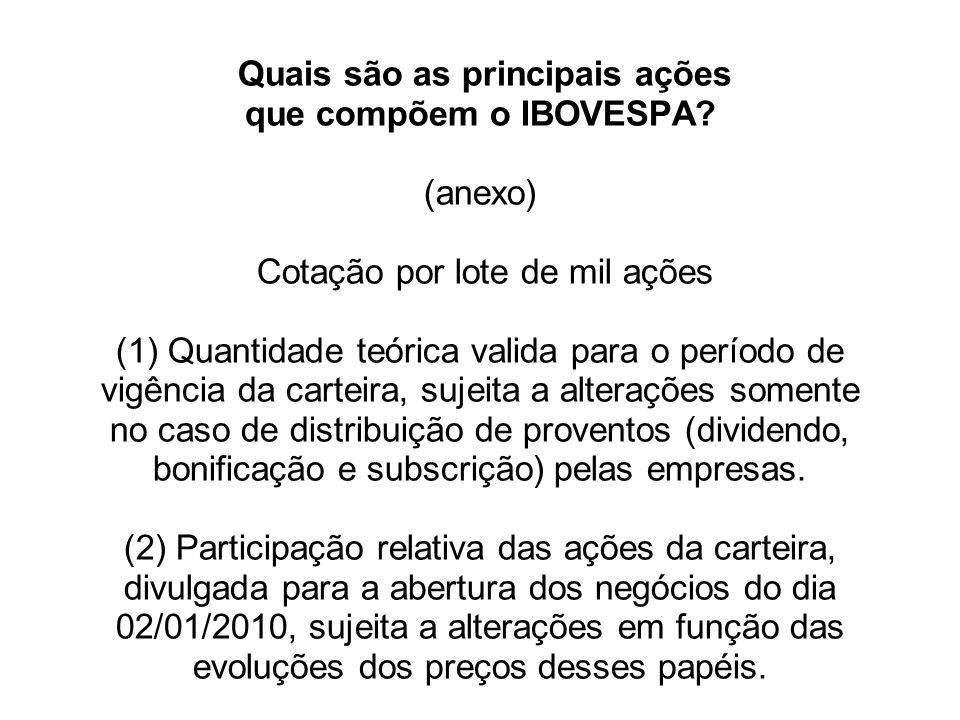 Quais são as principais ações que compõem o IBOVESPA