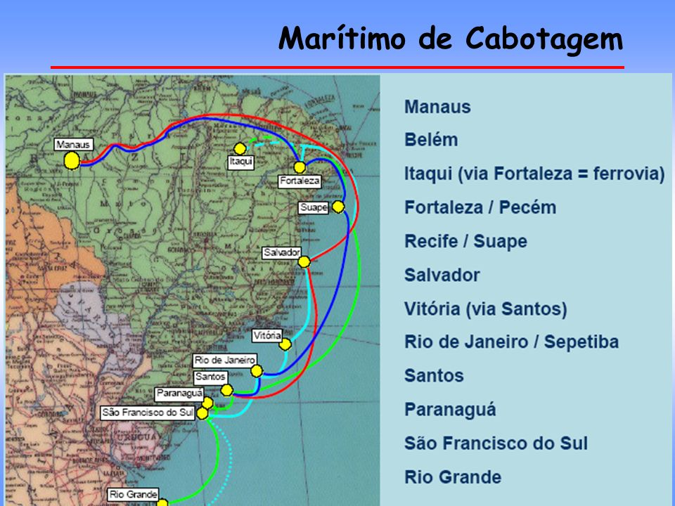 Marítimo de Cabotagem Prof. Marcelo Limão Gonçalves - Memória de Aula FLI aula 1