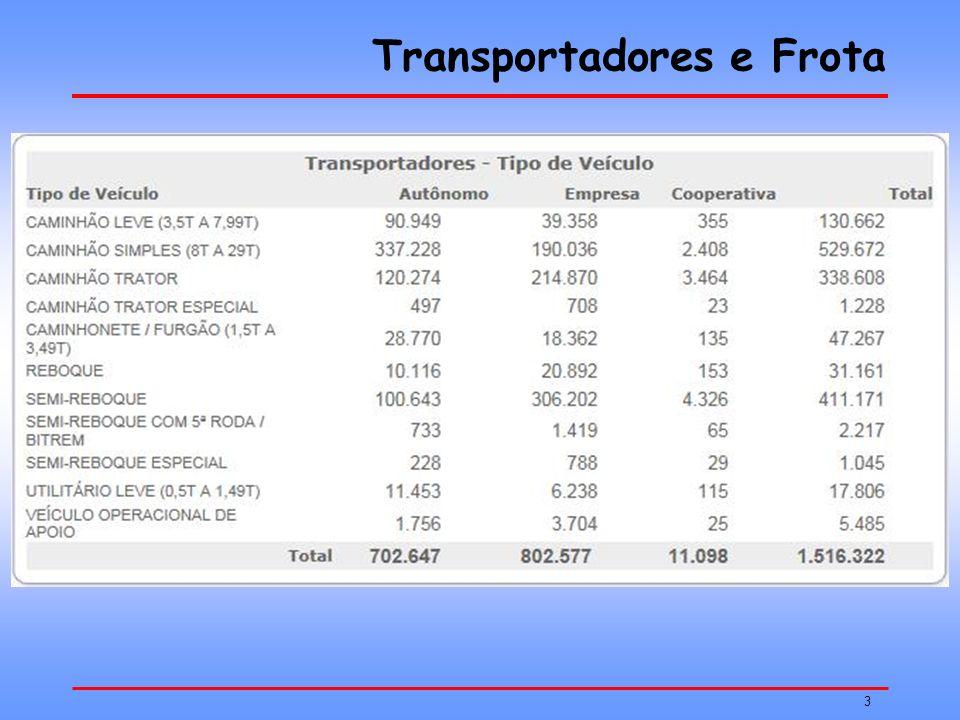 Transportadores e Frota