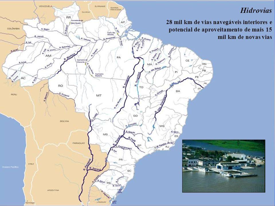 Hidrovias 28 mil km de vias navegáveis interiores e potencial de aproveitamento de mais 15 mil km de novas vias.