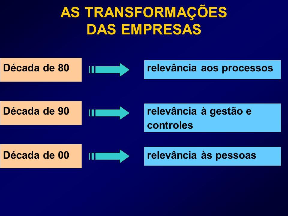AS TRANSFORMAÇÕES DAS EMPRESAS