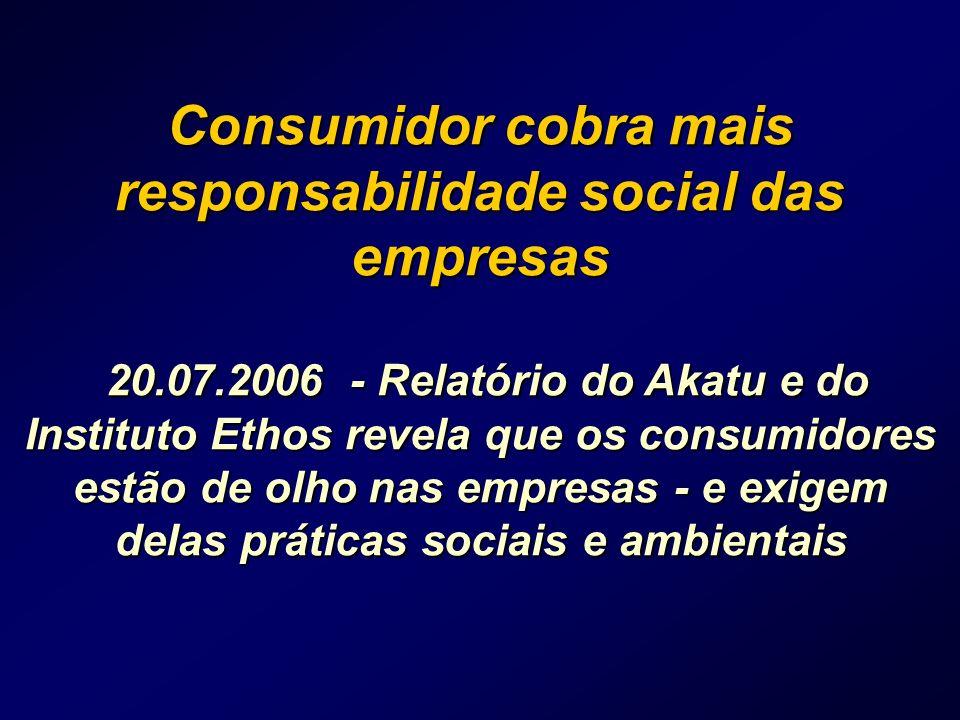 Consumidor cobra mais responsabilidade social das empresas 20. 07