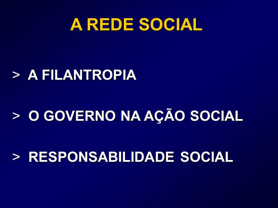 A REDE SOCIAL A FILANTROPIA O GOVERNO NA AÇÃO SOCIAL