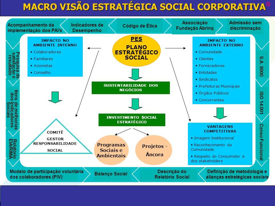 MACRO VISÃO ESTRATÉGICA SOCIAL CORPORATIVA®