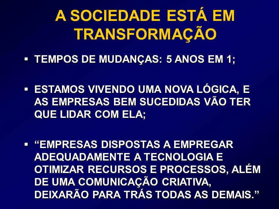A SOCIEDADE ESTÁ EM TRANSFORMAÇÃO