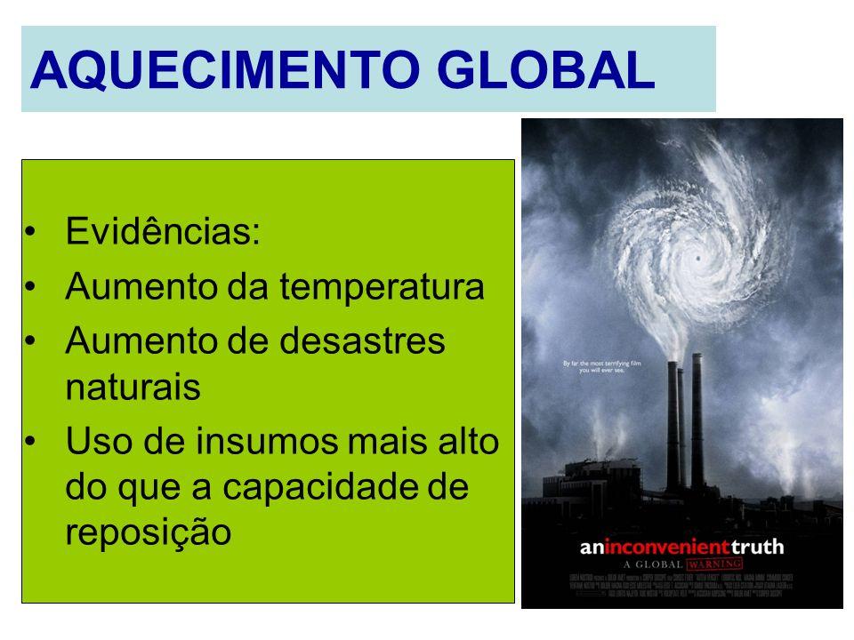 AQUECIMENTO GLOBAL Evidências: Aumento da temperatura