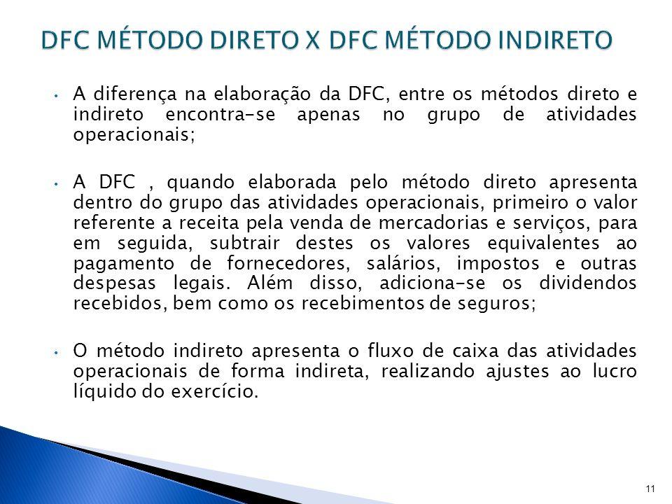 DFC MÉTODO DIRETO X DFC MÉTODO INDIRETO