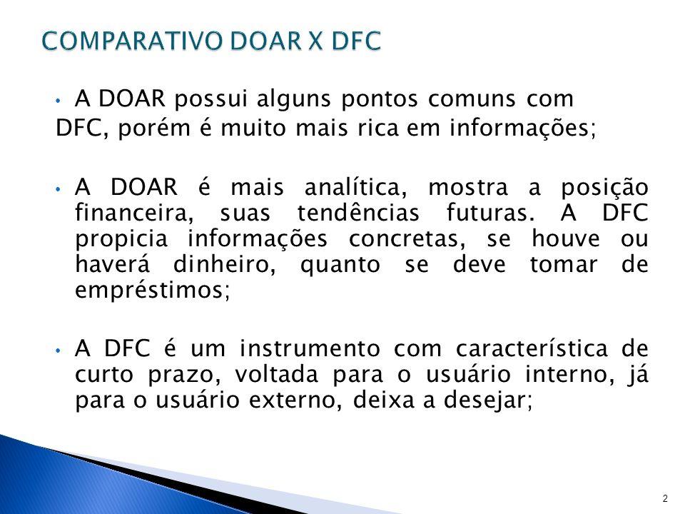COMPARATIVO DOAR X DFC A DOAR possui alguns pontos comuns com