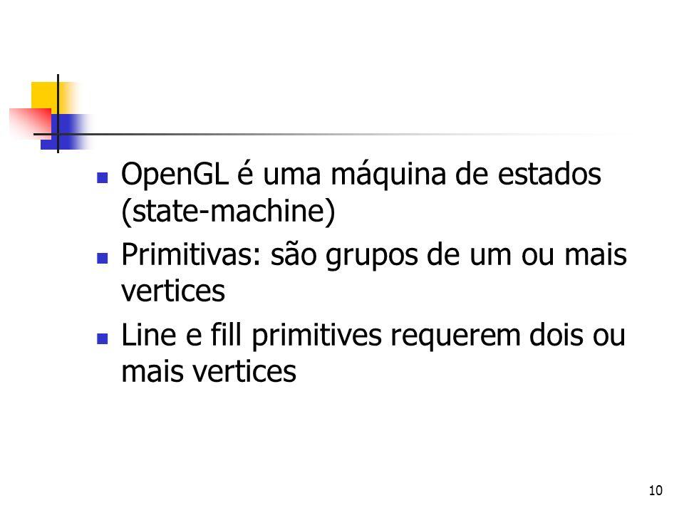 OpenGL é uma máquina de estados (state-machine)