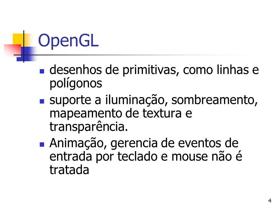 OpenGL desenhos de primitivas, como linhas e polígonos
