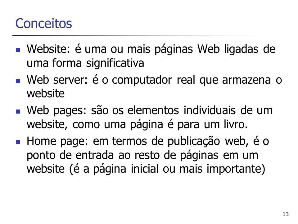 Conceitos Website: é uma ou mais páginas Web ligadas de uma forma significativa. Web server: é o computador real que armazena o website.