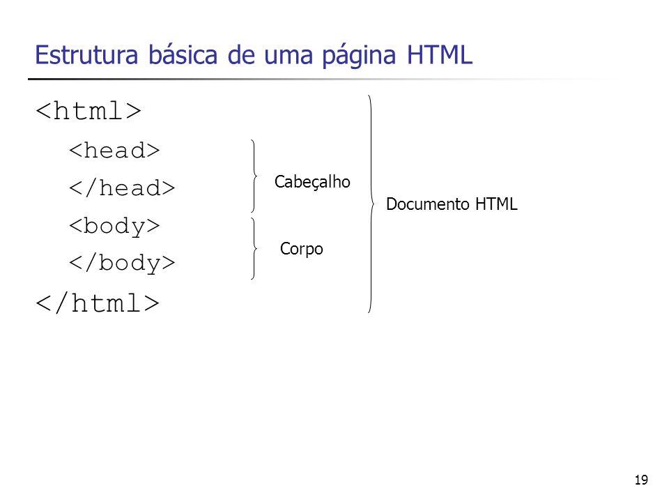 Estrutura básica de uma página HTML