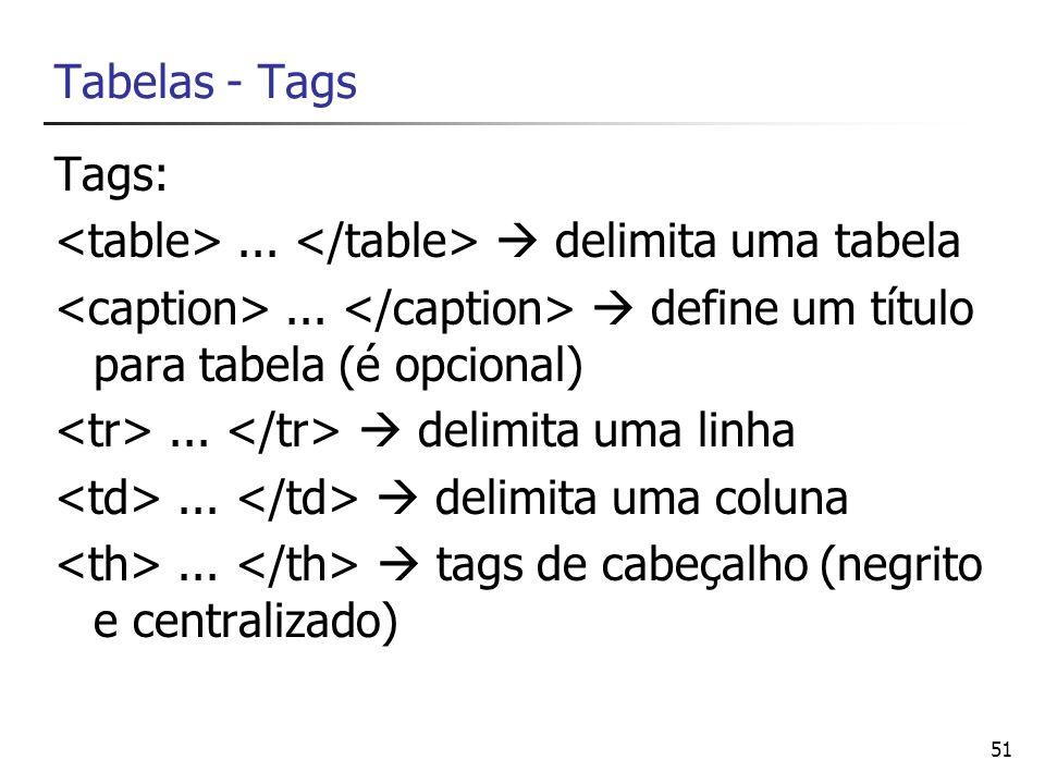 <table> ... </table>  delimita uma tabela