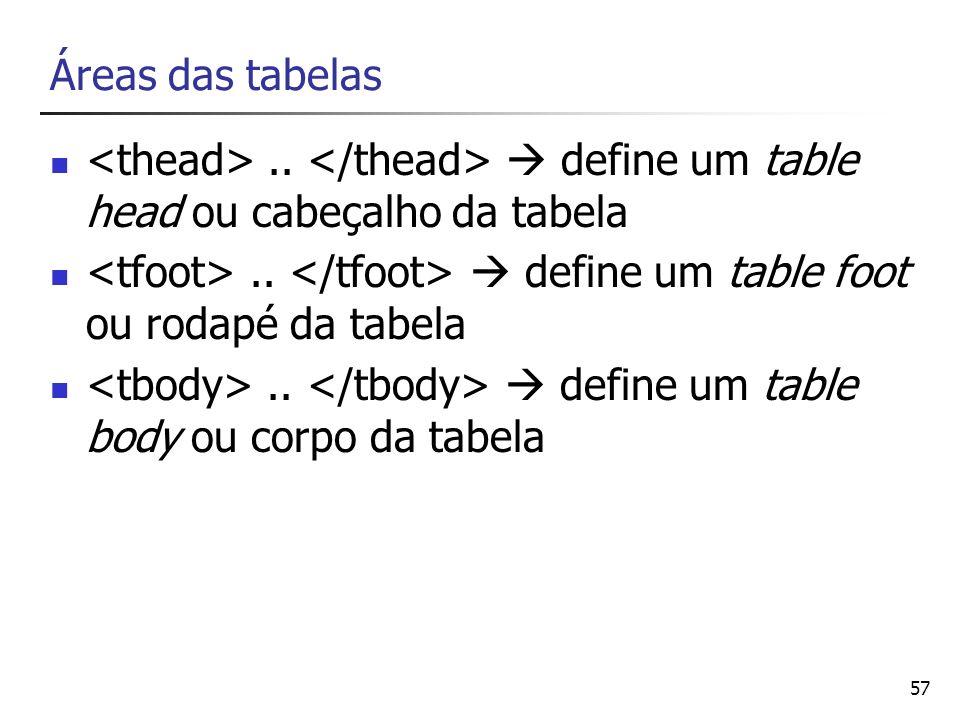 Áreas das tabelas <thead> .. </thead>  define um table head ou cabeçalho da tabela. <tfoot> .. </tfoot>  define um table foot ou rodapé da tabela.