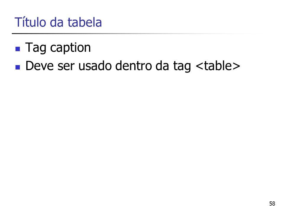 Título da tabela Tag caption Deve ser usado dentro da tag <table>