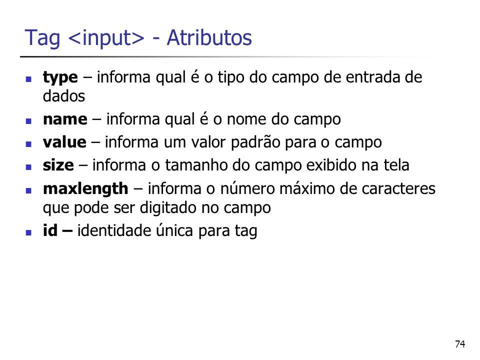 Tag <input> - Atributos