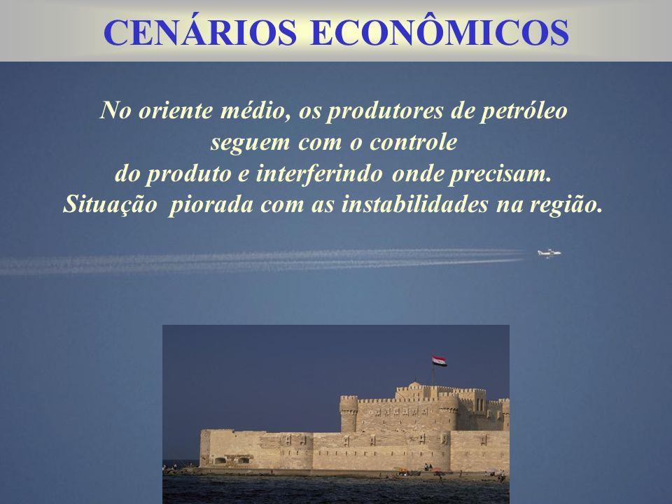 CENÁRIOS ECONÔMICOS No oriente médio, os produtores de petróleo
