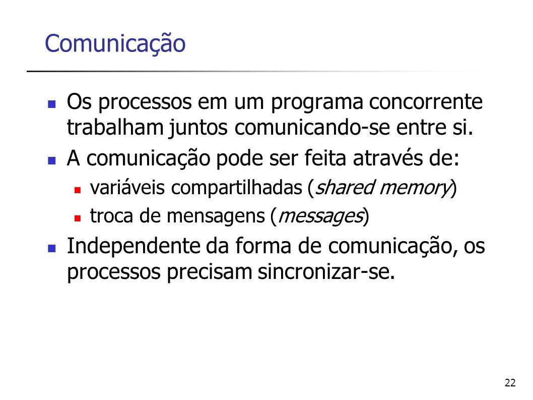 ComunicaçãoOs processos em um programa concorrente trabalham juntos comunicando-se entre si. A comunicação pode ser feita através de: