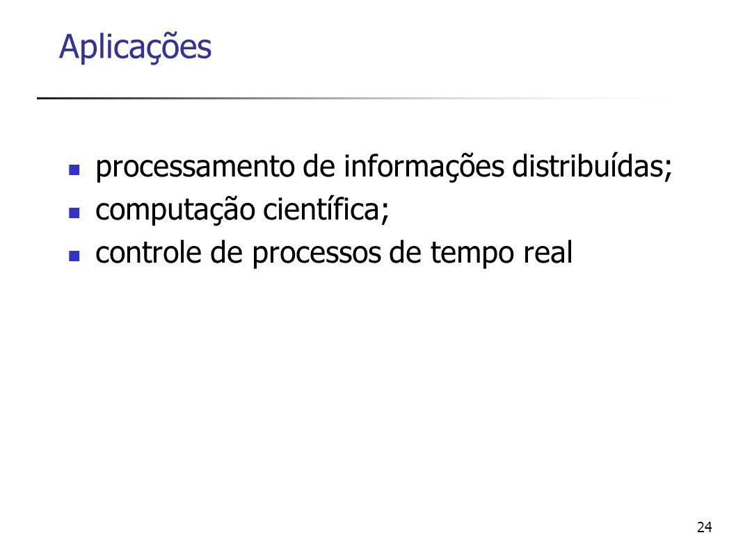 Aplicações processamento de informações distribuídas;