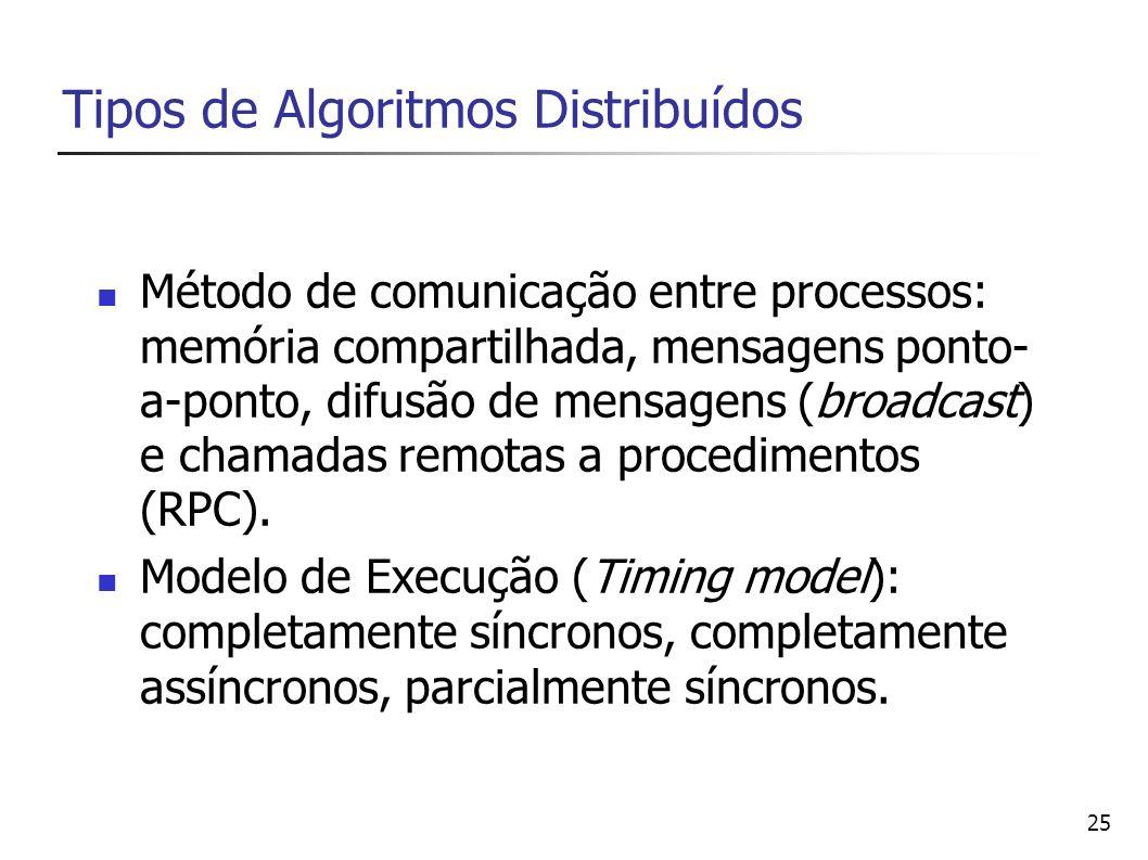 Tipos de Algoritmos Distribuídos