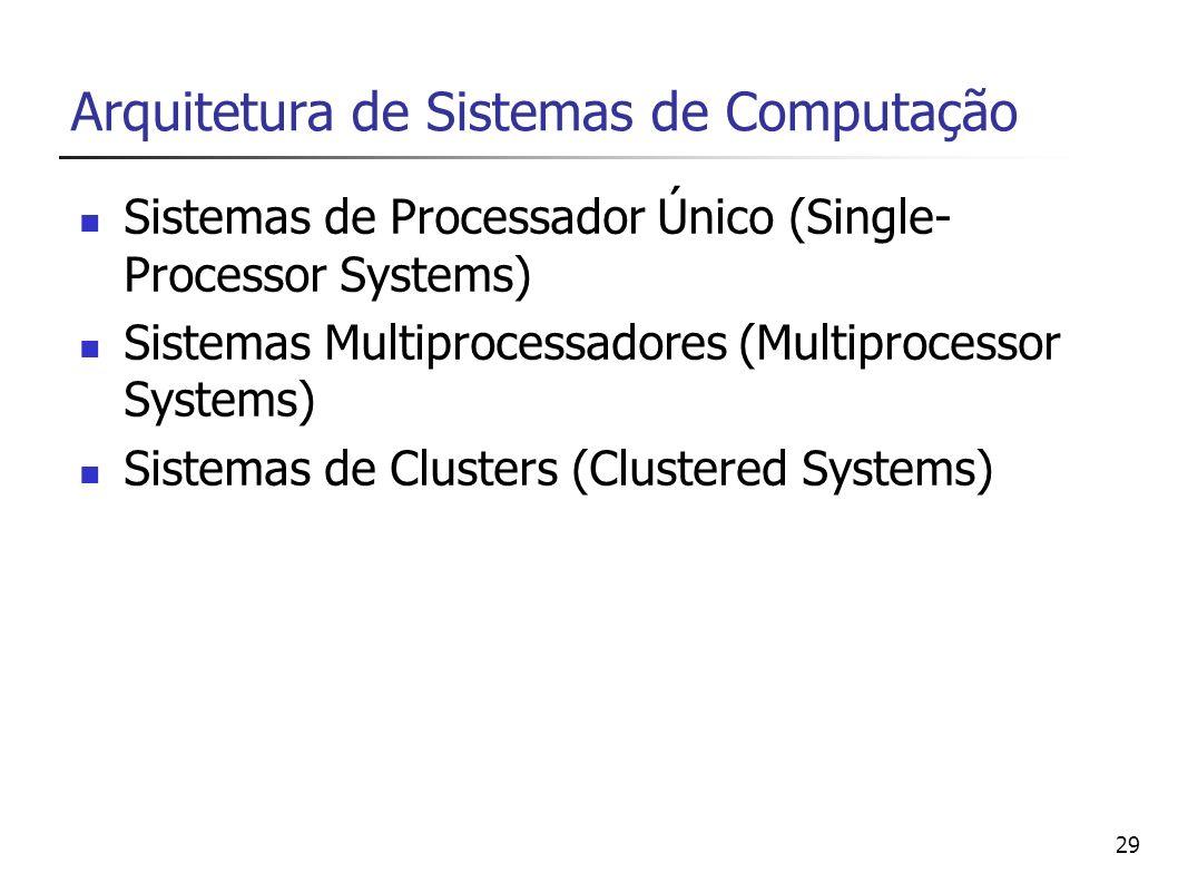 Arquitetura de Sistemas de Computação