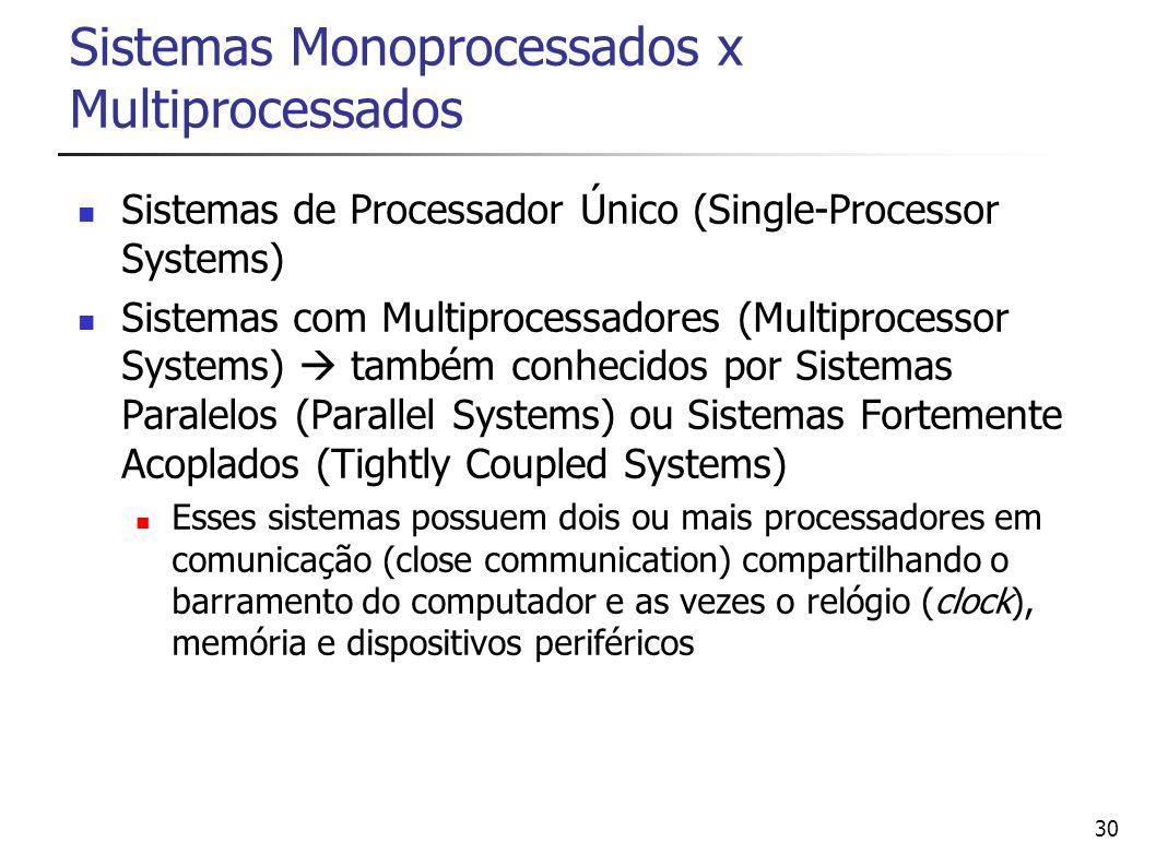 Sistemas Monoprocessados x Multiprocessados