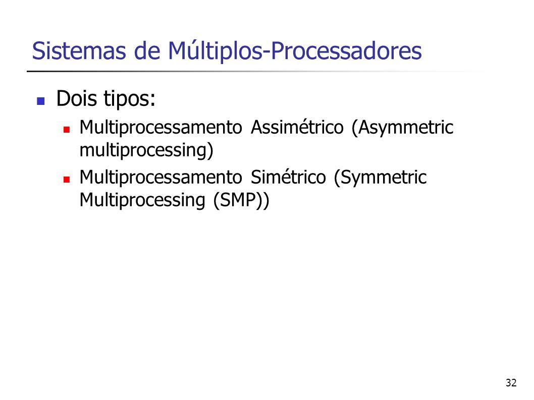 Sistemas de Múltiplos-Processadores
