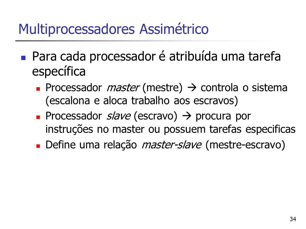 Multiprocessadores Assimétrico