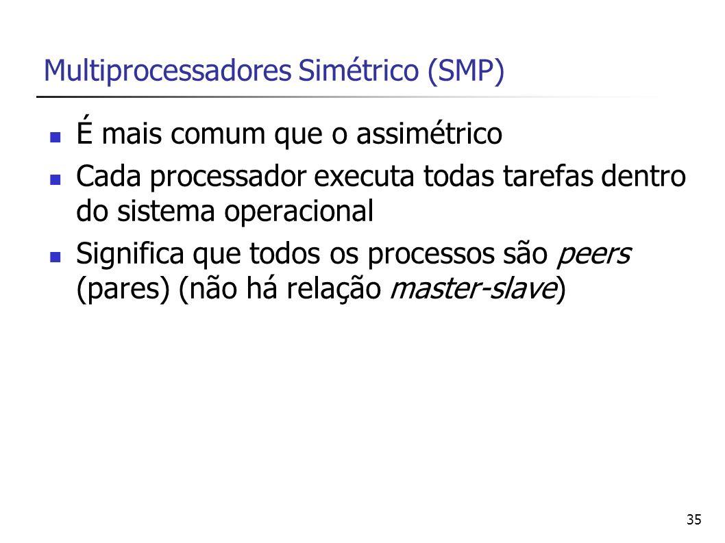 Multiprocessadores Simétrico (SMP)