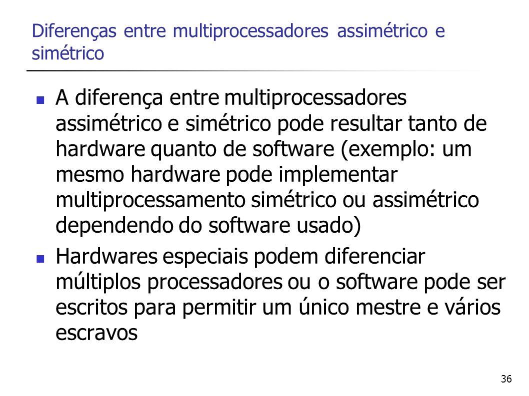 Diferenças entre multiprocessadores assimétrico e simétrico
