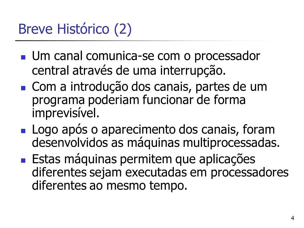 Breve Histórico (2) Um canal comunica-se com o processador central através de uma interrupção.
