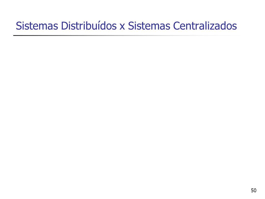 Sistemas Distribuídos x Sistemas Centralizados