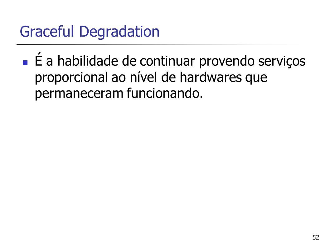 Graceful DegradationÉ a habilidade de continuar provendo serviços proporcional ao nível de hardwares que permaneceram funcionando.