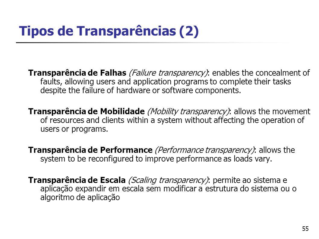 Tipos de Transparências (2)