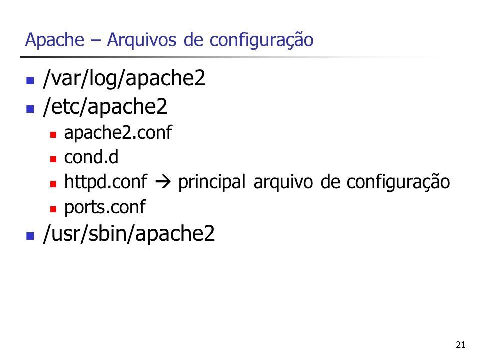 Apache – Arquivos de configuração