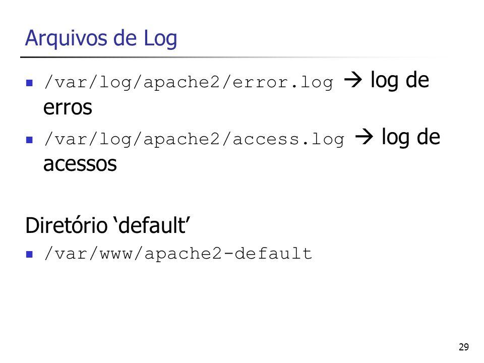 Arquivos de Log Diretório 'default'