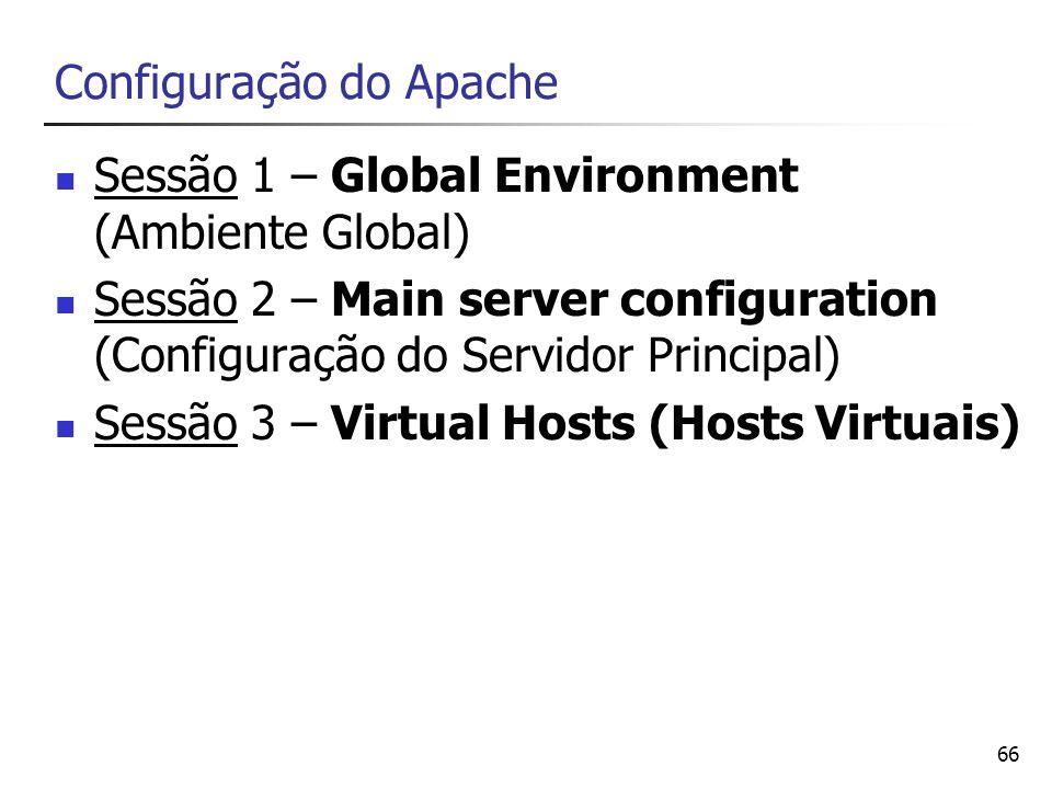 Configuração do Apache