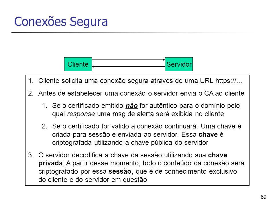 Conexões Segura Cliente Servidor