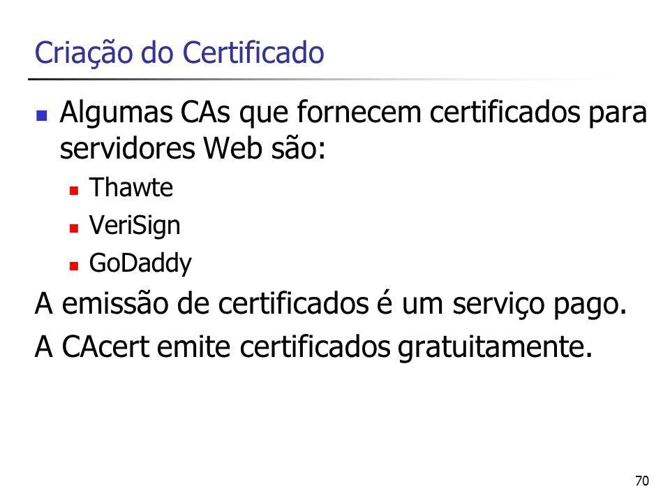 Criação do Certificado