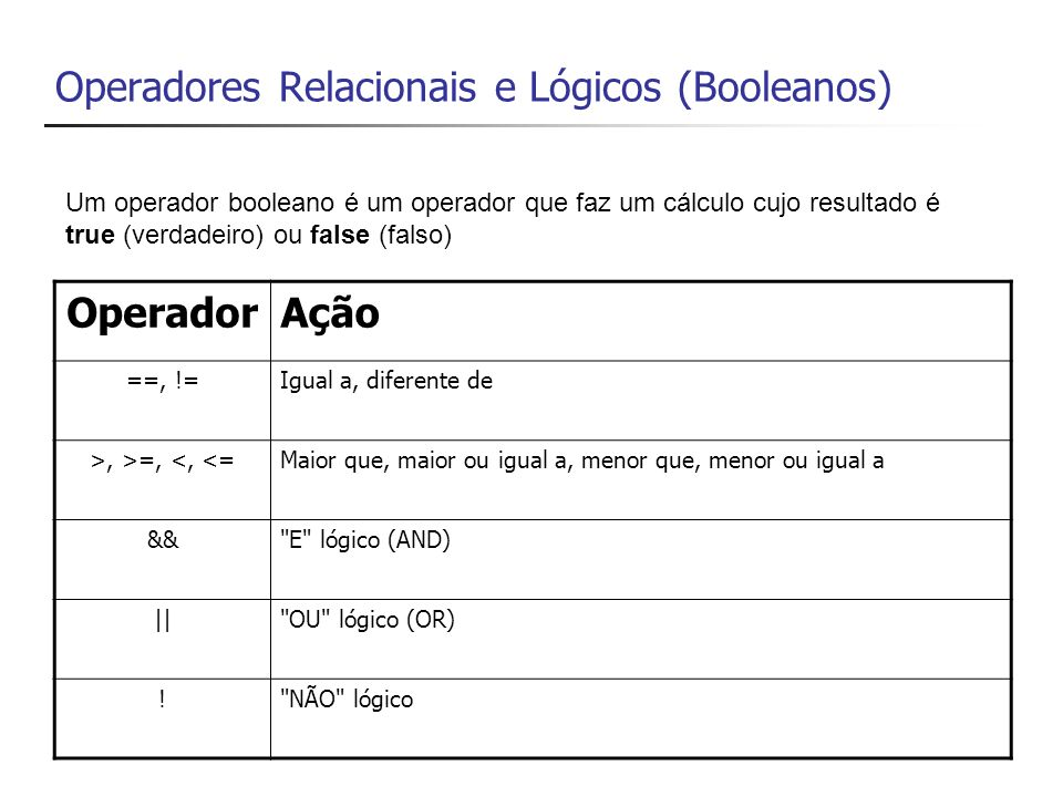 Operadores Relacionais e Lógicos (Booleanos)