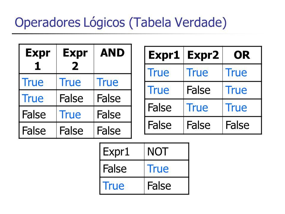 Operadores Lógicos (Tabela Verdade)