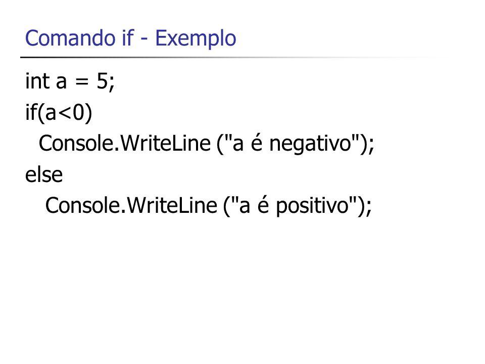 Comando if - Exemplo int a = 5; if(a<0) Console.WriteLine ( a é negativo ); else.