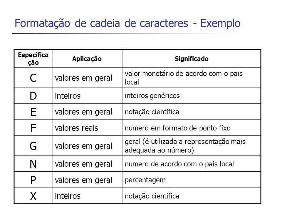 Formatação de cadeia de caracteres - Exemplo