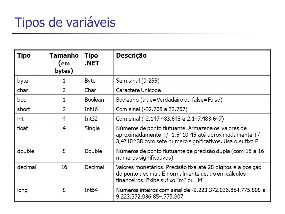 Tipos de variáveis Tipo Tamanho (em bytes) Tipo .NET Descrição byte 1