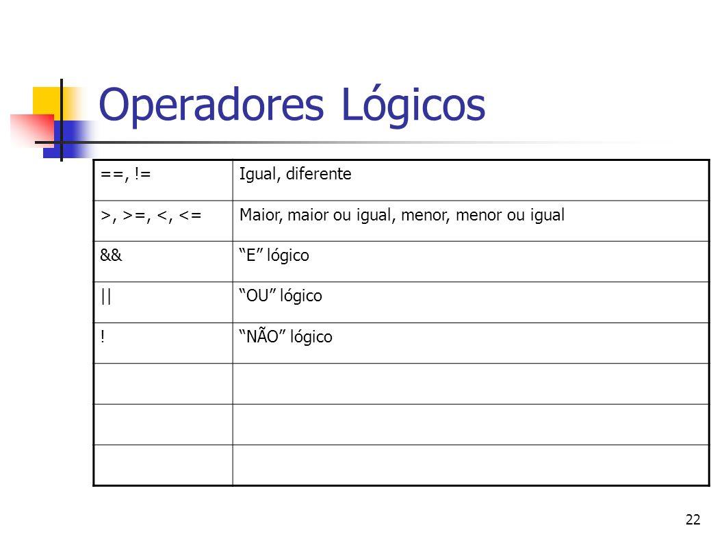 Operadores Lógicos ==, != Igual, diferente >, >=, <, <=