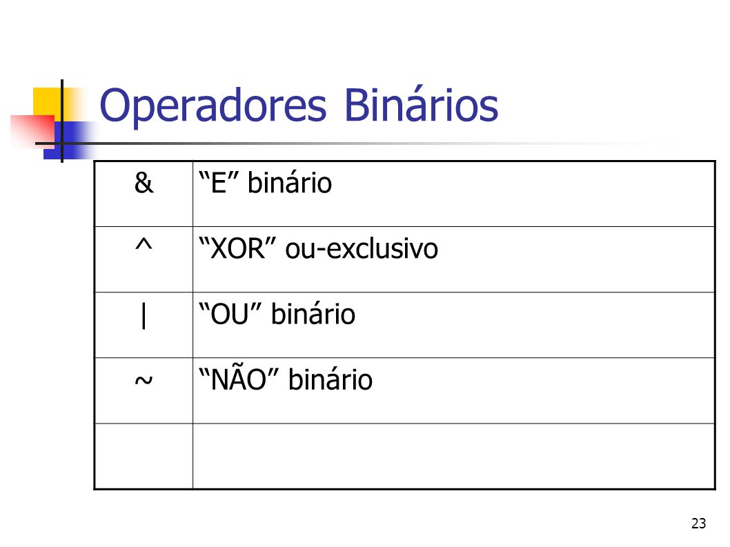 Operadores Binários & E binário ^ XOR ou-exclusivo | OU binário