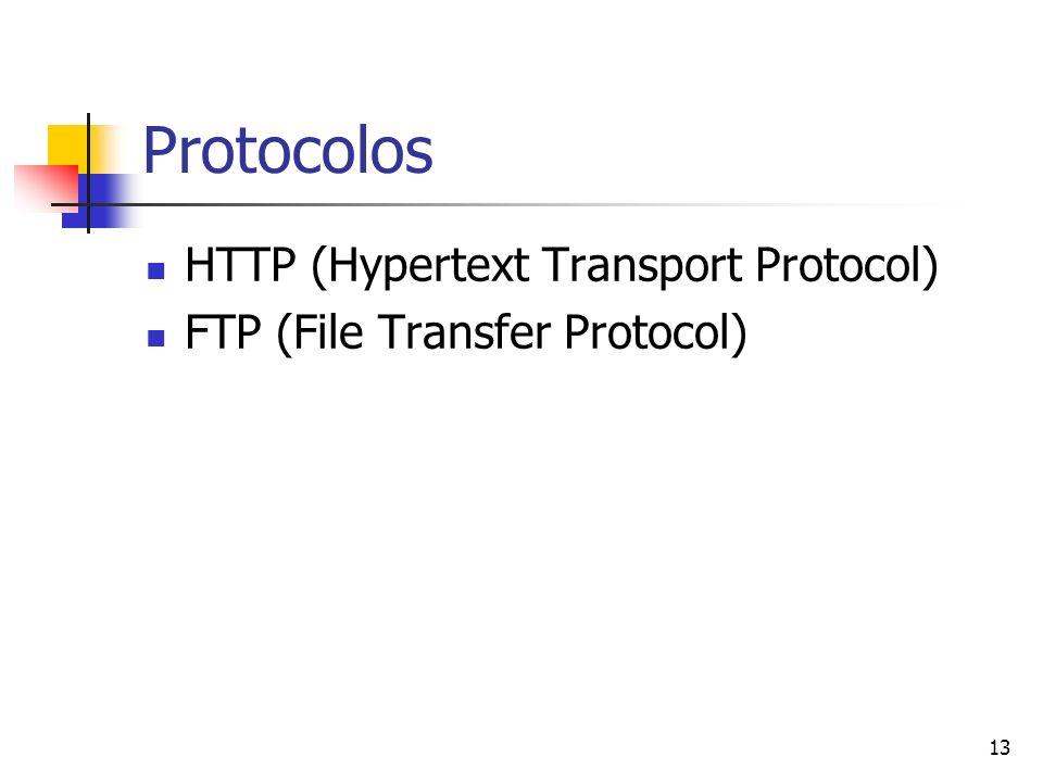 Protocolos HTTP (Hypertext Transport Protocol)