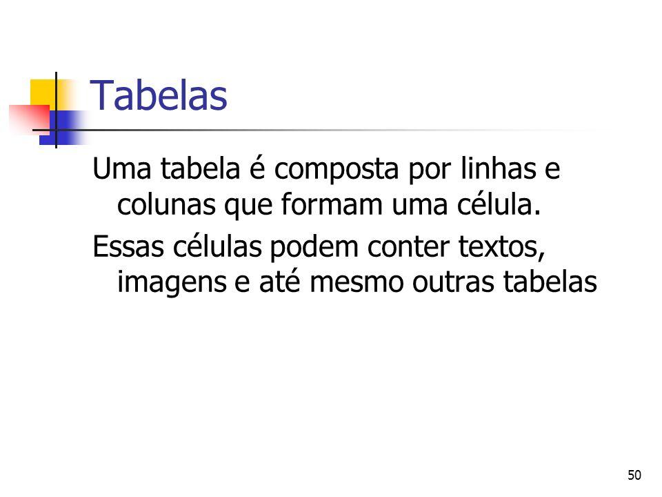 Tabelas Uma tabela é composta por linhas e colunas que formam uma célula. Essas células podem conter textos, imagens e até mesmo outras tabelas.